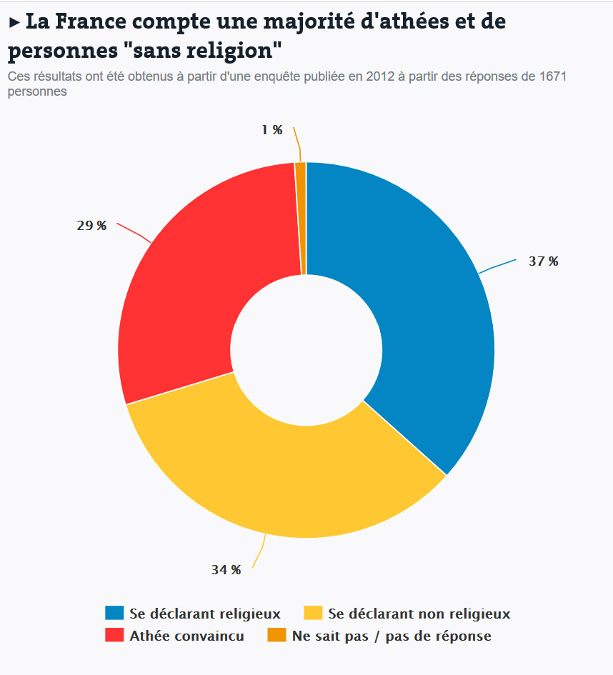2015-athées